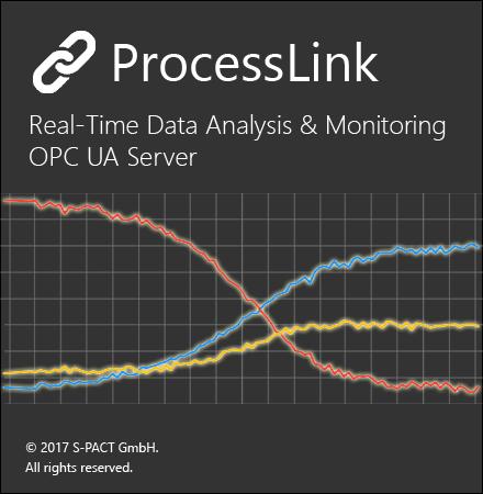 PEAXACT ProcessLink